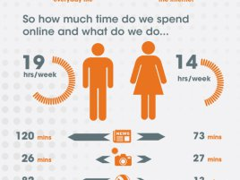 Siteopia internet infografika 1