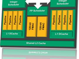 "AMD ""Bulldozer"" (diagram)"