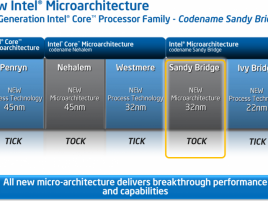 Tick - Tock: Intel Sandy Bridge