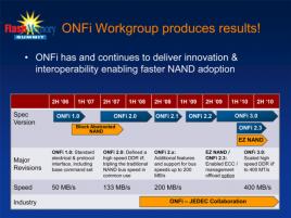 ONFi Roadmap