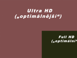 Ultra HD vs Full HD