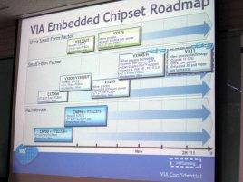 VIA Embedded Chipset Roadmap (VIA VX11)