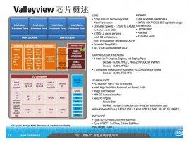 Intel Atom 2012 - 2014 Roadmap 08