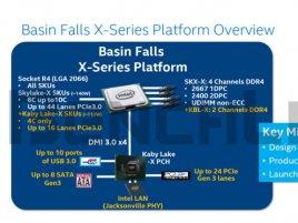 Intel Basin Falls Kaby Lake X Skylake X