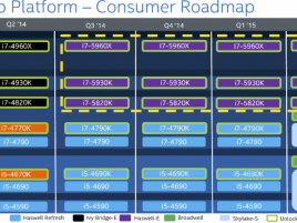 Intel Desktop Roadmap Q 2 2015 Broadwell Skylake