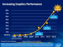 Intel Haswell GPU prezentace květen 2013 04