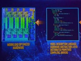 Intel Lake Crest 02