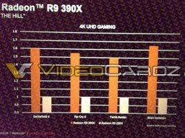 R 9 390 X Videocardz Slide 04