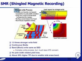 SMR - Shingled magnetic recording