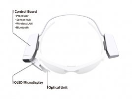 Sony Smartglasses