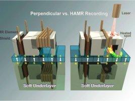Technologie Hamr