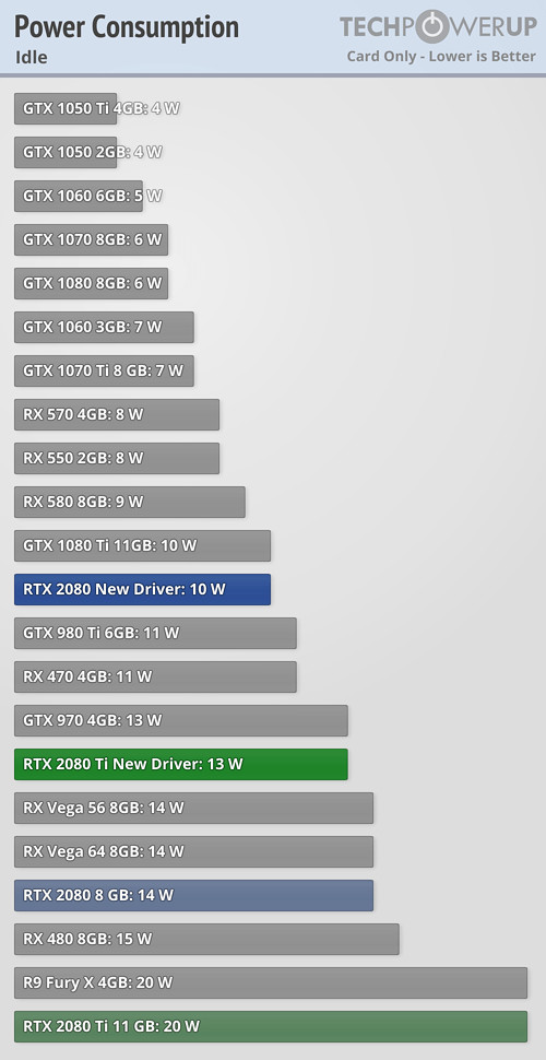gtx 970m vs gtx 1060 max q