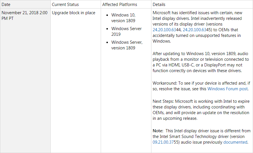 intel audio drivers windows 10